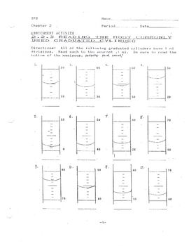 Printables Reading A Graduated Cylinder Worksheet graduated cylinder worksheet davezan volume by water displacement abitlikethis cylinder