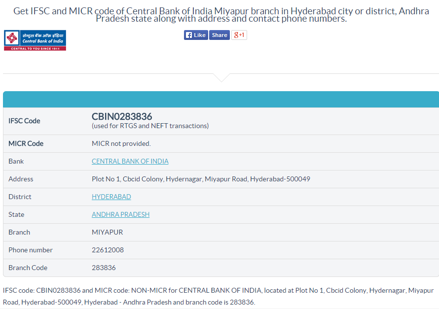 bank of india mumbai branch ifsc code list