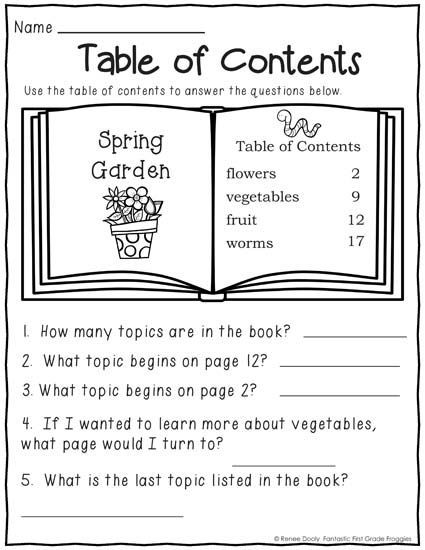 table of contents practice.