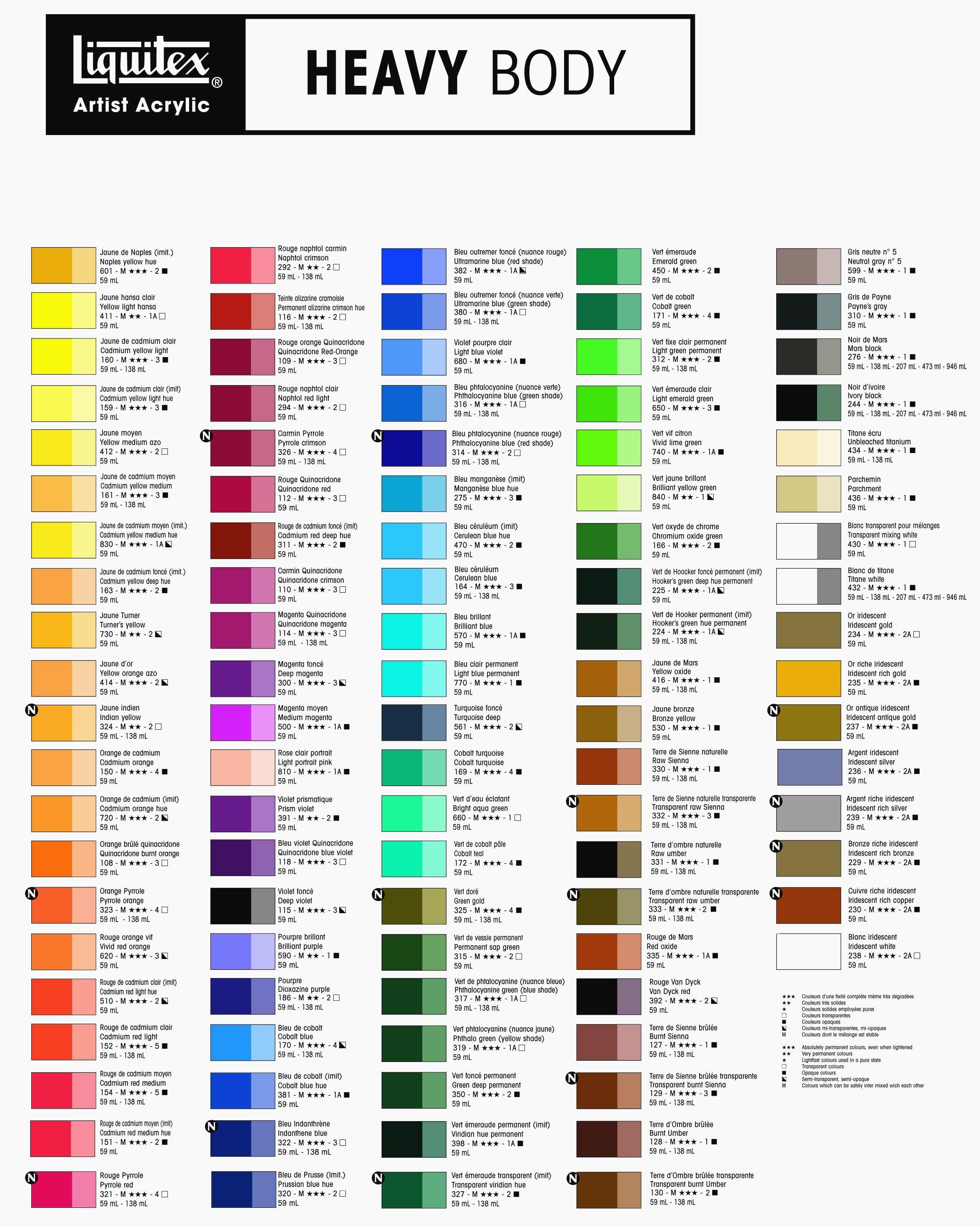 M Graham Watercolor Chart