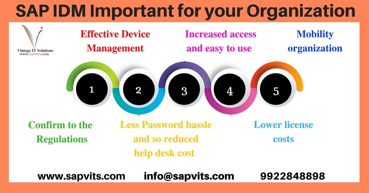 Sap Idm Online Training In Hyderabad India Usa Uk Sapvits Sap