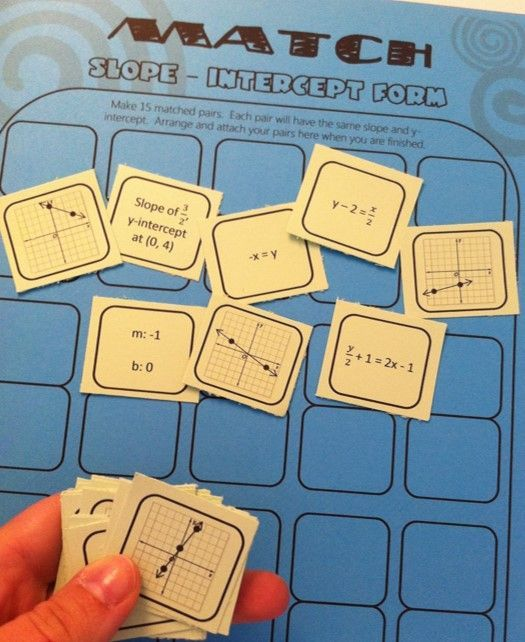 Slope-Intercept Form matching challenge puzzle - ALL types of information, but each has only ONE match