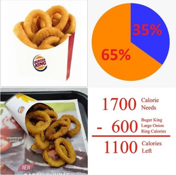Fried Onion Rings Such A Massive Amount Of Calories 600 For A Large Order All By Themselves Now Have You Ever S Junk Food List Onion Rings Foods To Avoid