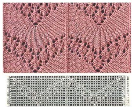 Lace Knitting Knitting Pattern Library Pinterest Lace Knitting