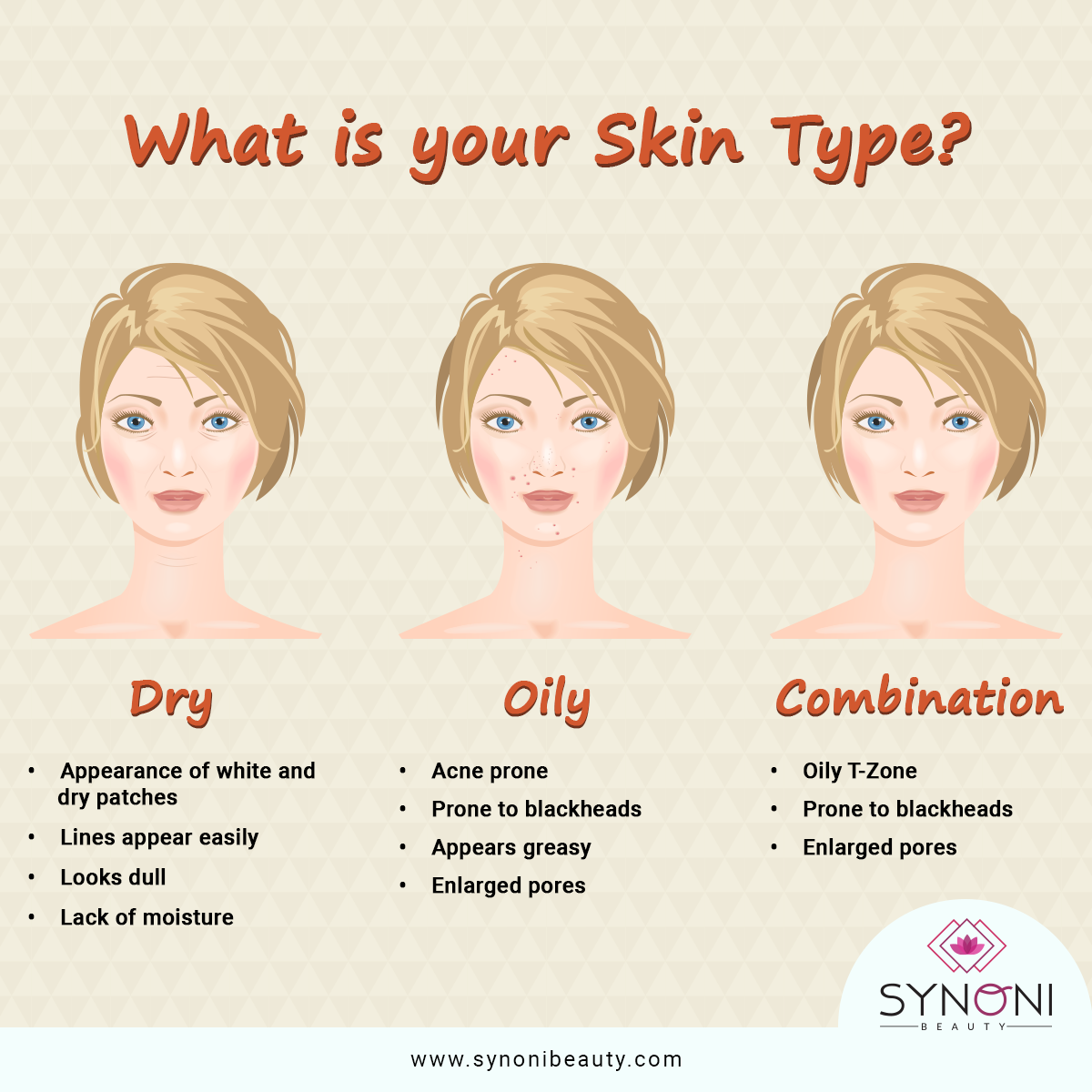 Know Your Skin Type Today So That You Can Determine Your Skincare Routine Accordingly Skincare Wakeupandmakeup Wednes Skin Types Skin Care Skin Types Chart