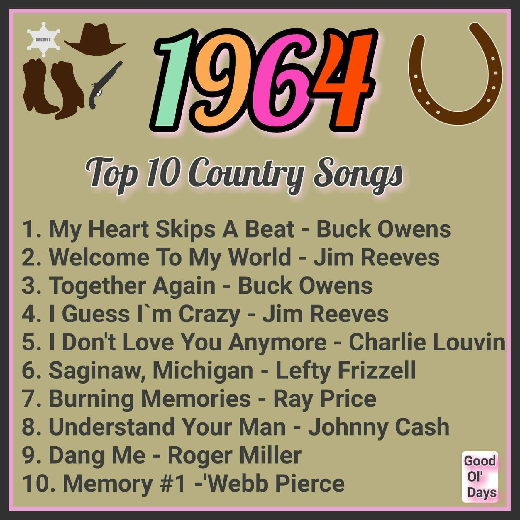Vintage art Music charts, Top 10 country songs