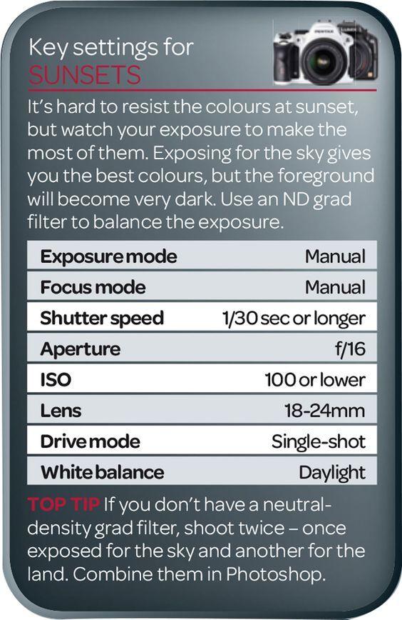 die besten 25 best photography cameras ideen auf pinterest beste kamera f r fotografie. Black Bedroom Furniture Sets. Home Design Ideas