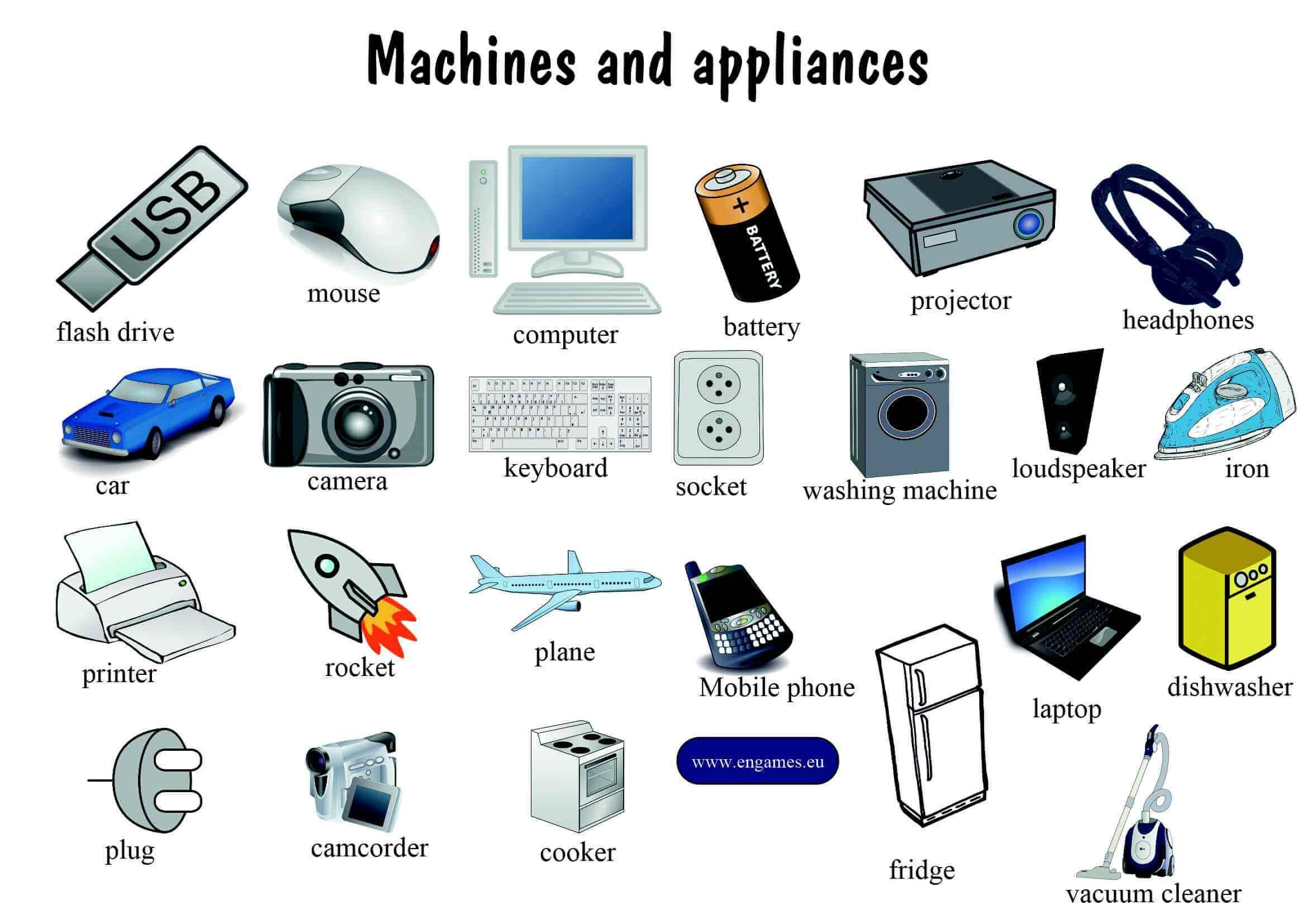 Modern Technology English Vocabulary