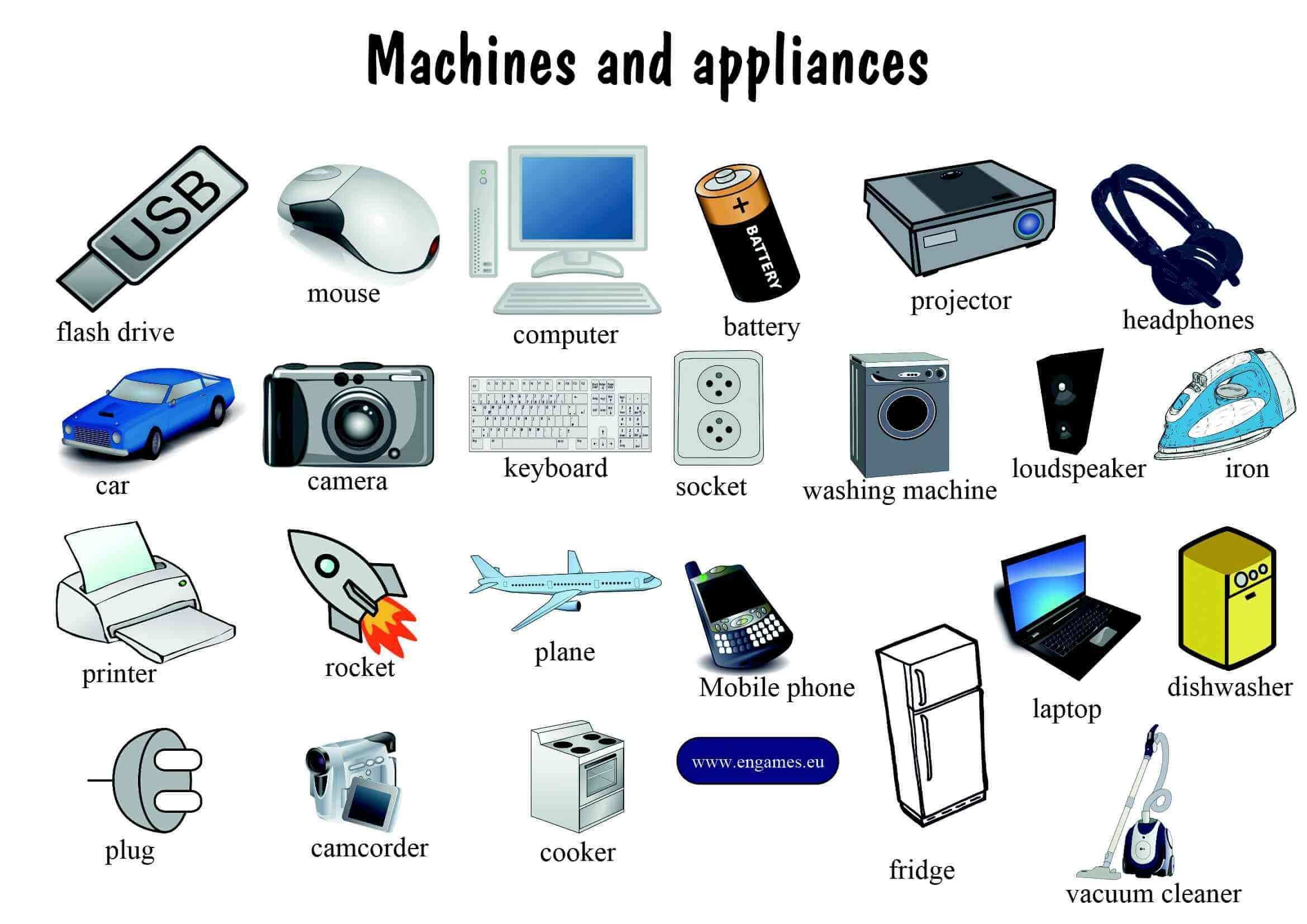 Modern Technology English Vocabulary Technology Vocabulary Vocabulary English Vocabulary