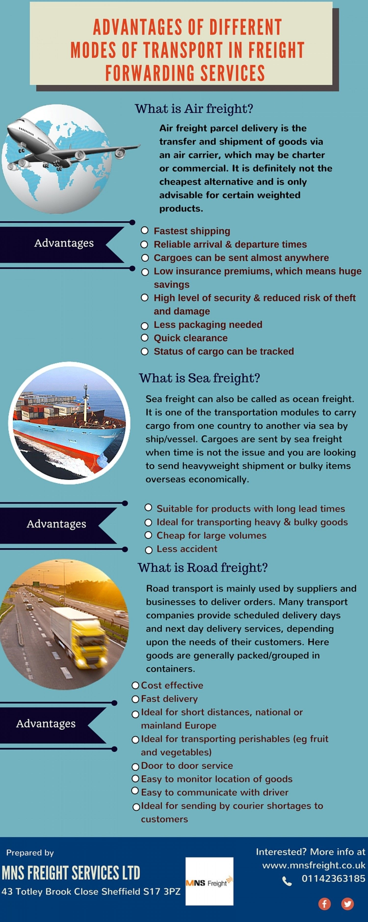 Advantages of Different Modes Of Transport In Freight Forwarding