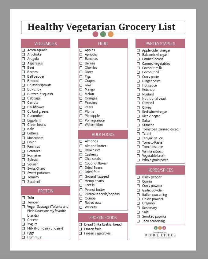Healthy Vegetarian Grocery List Dietitian Debbie Dishes Vegetarian Grocery Lists Vegetarian Food List Healthy Vegetarian