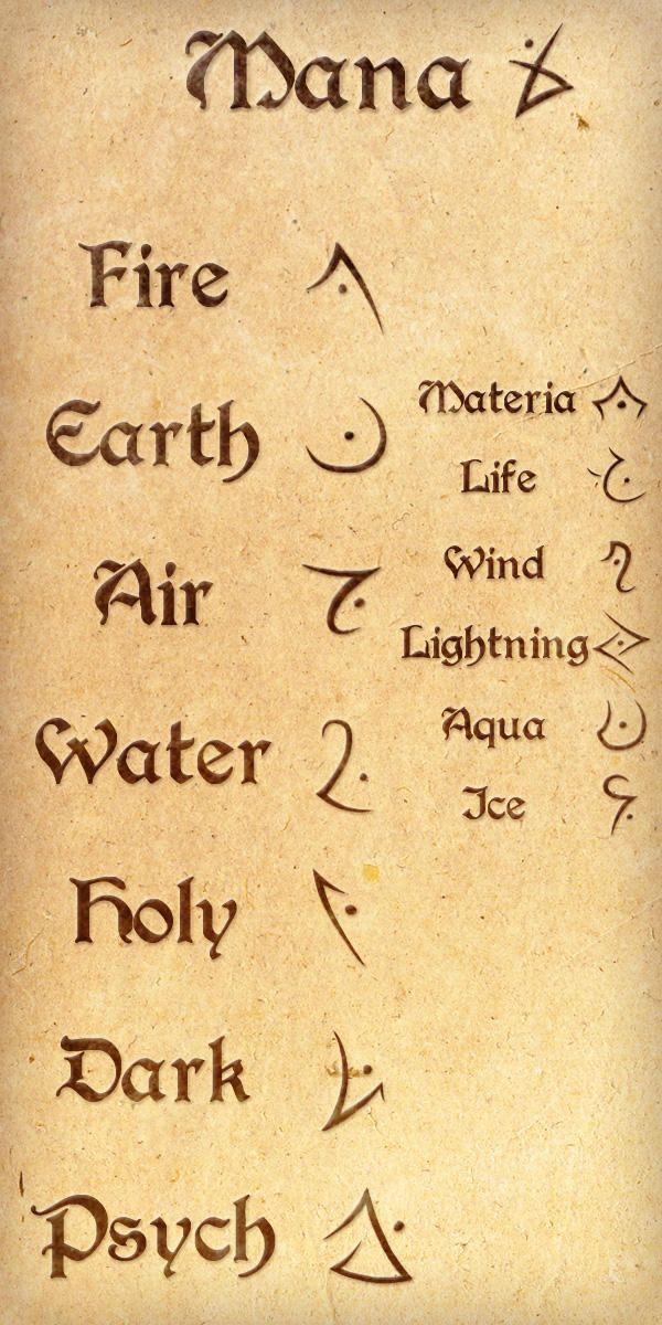 магические символы и амулеты