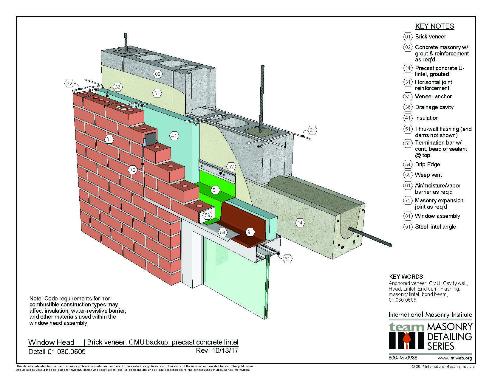 01 030 0605 Window Head Brick Veneer Cmu Backup Precast Concrete Lintel International Masonry Institute In 2020 Concrete Lintels Precast Concrete Brick Veneer