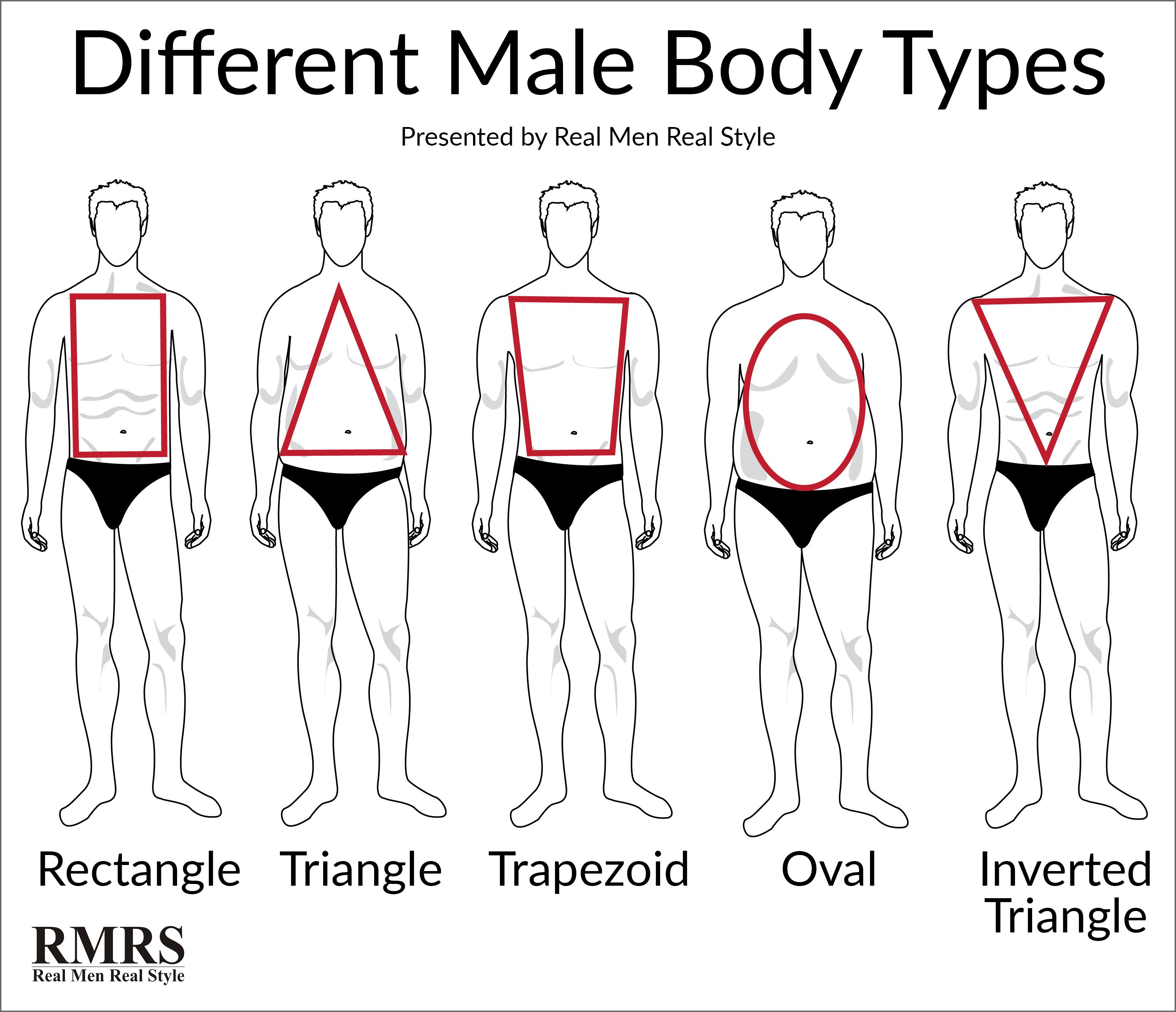 Most Attractive Body Type For Men