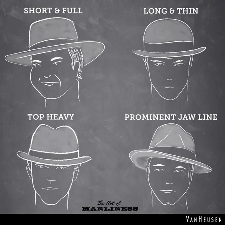 How To Wear A Hat According To Face S Shape Infographic Mensfashion Millinery Judithm Hats Hats For Men Hats Vintage Wearing A Hat