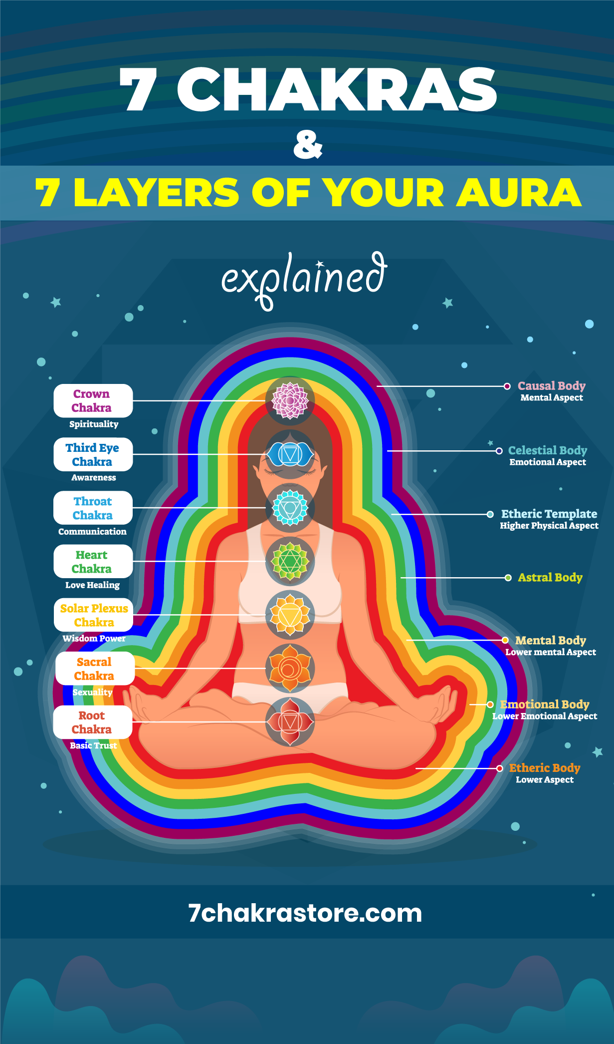 41+ What do chakras look like inspirations
