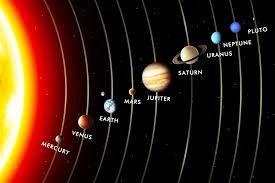 Risultati immagini per i pianeti del sistema solare