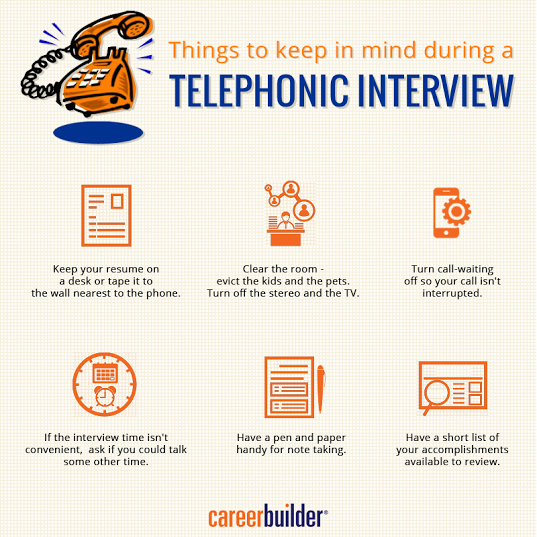 CareerBuilder India on Interview tips, Resume, Interview
