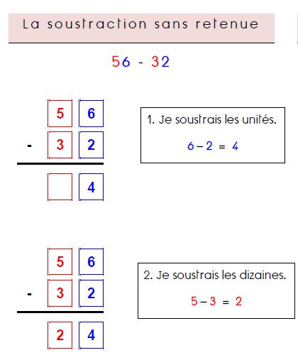 La soustraction avec et sans retenue scolaires soustraction ce2 cm1 et soustraction avec - Soustraction avec retenue cm1 ...