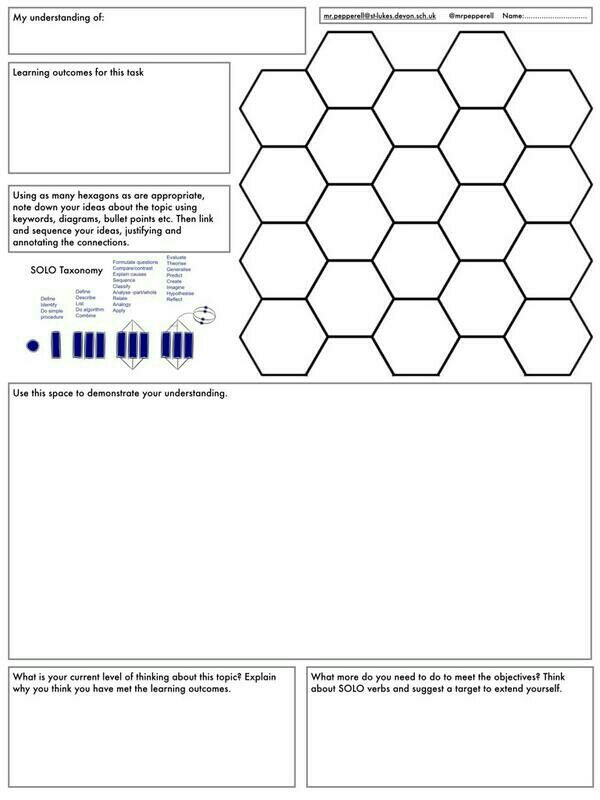 SOLO taxonomy task frame inc self assessment #solo #