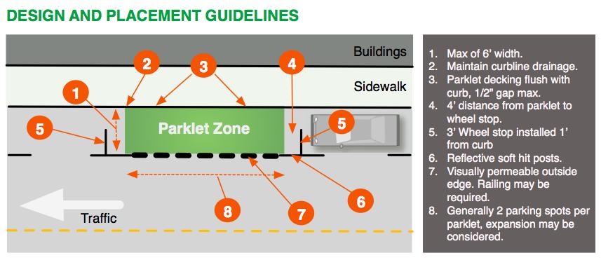 City Of Oakland Made Parklet Safety Requirements Environmental Design Design Program Design
