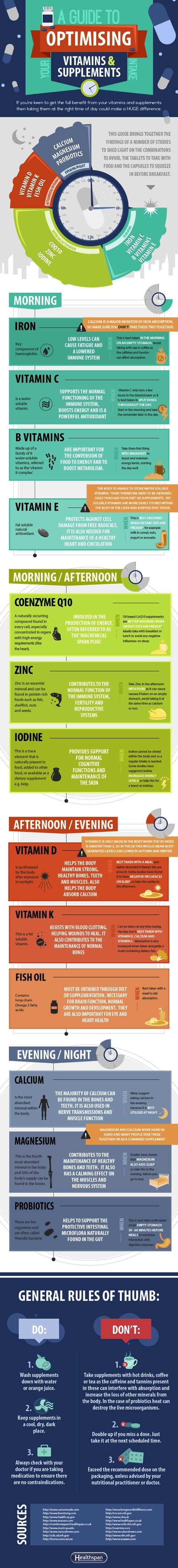 A Guide to Optimising Vitamins and Supplements