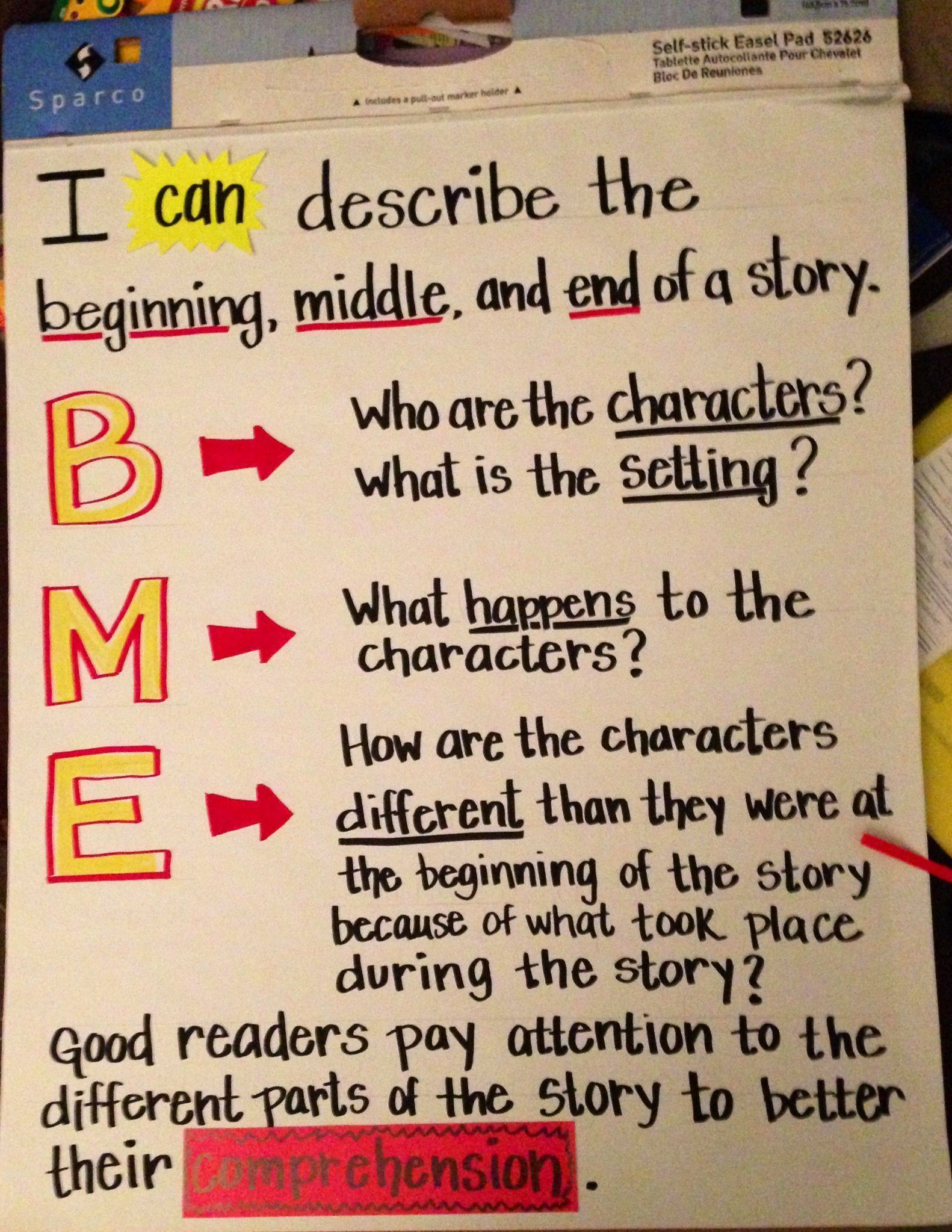 Image Result For Anchor Charts 1st Grade Teaching Beginning Middle End Reading Strategies Anchor Charts Anchor Charts Classroom Anchor Charts [ 2047 x 1582 Pixel ]