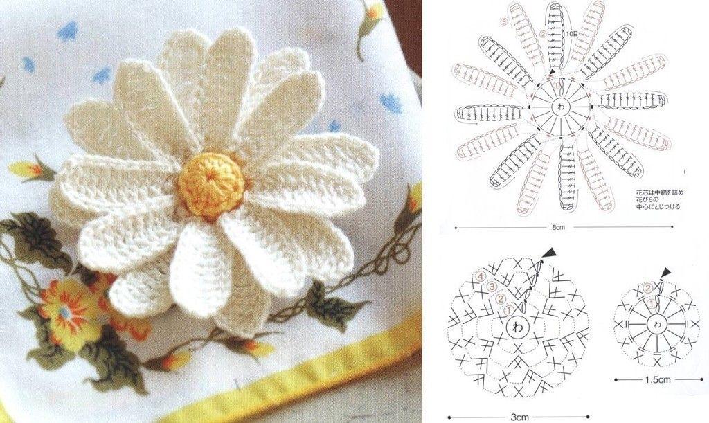 Crochet daisy chart pattern | Szydełko: kwiaty / crochet flowers ...