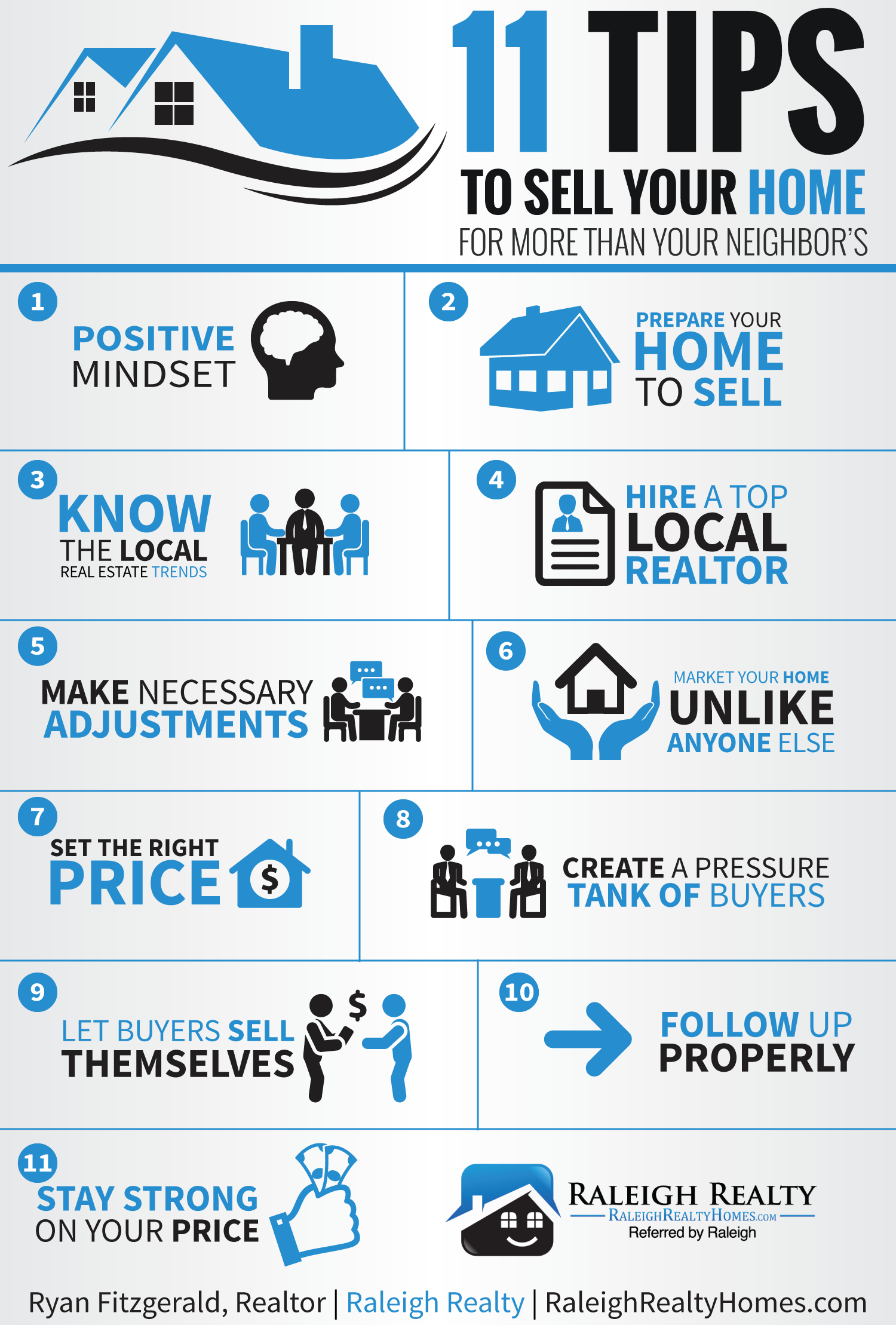 Selling your home for the most money involves using a