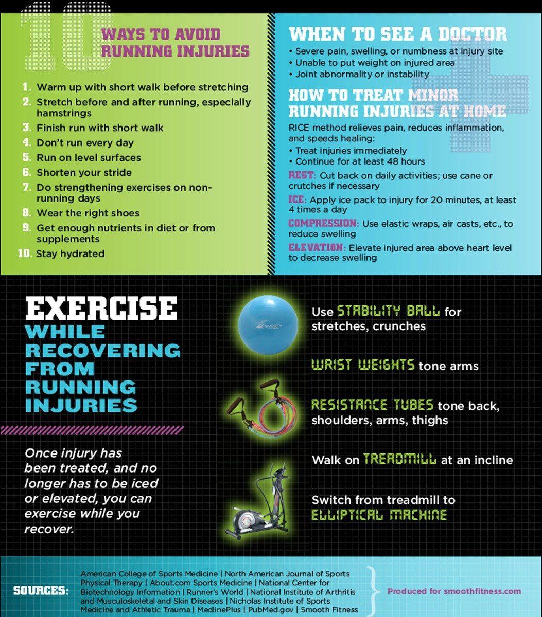 Ways to avoid running injuries