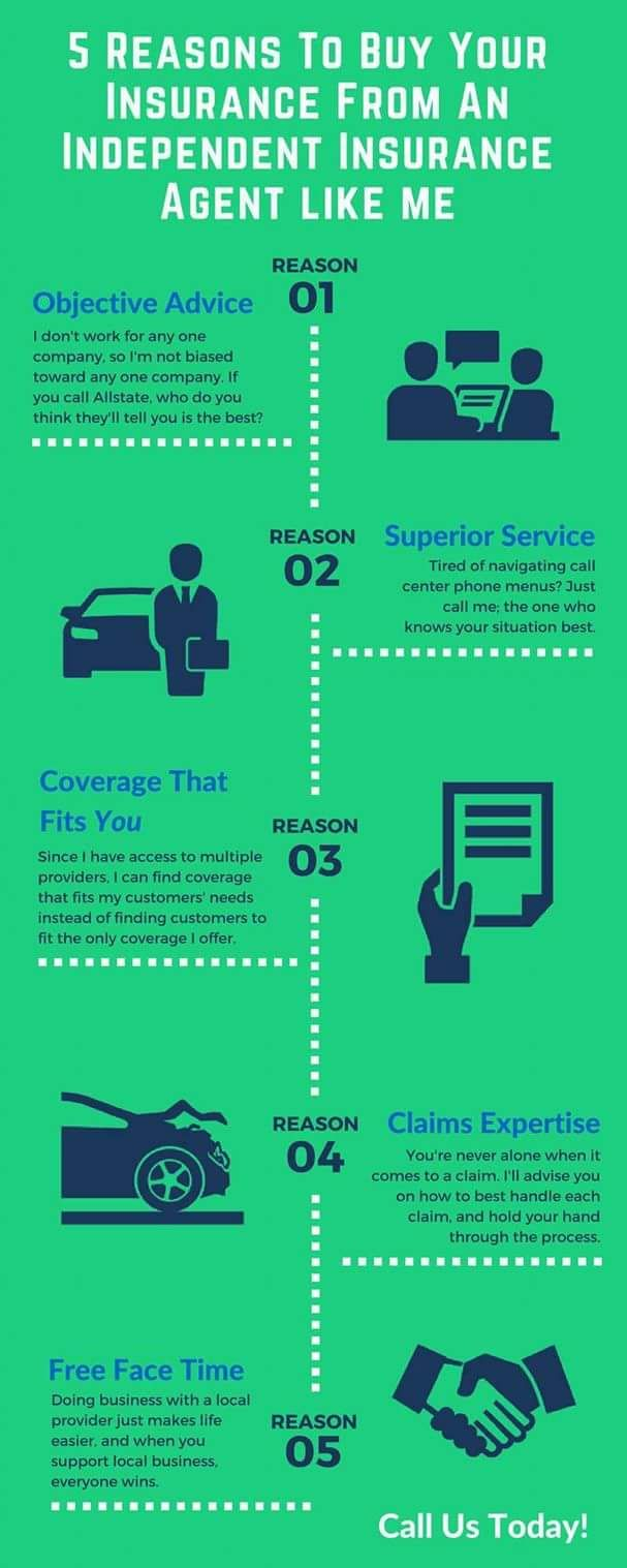 Capitol insurance company customer service