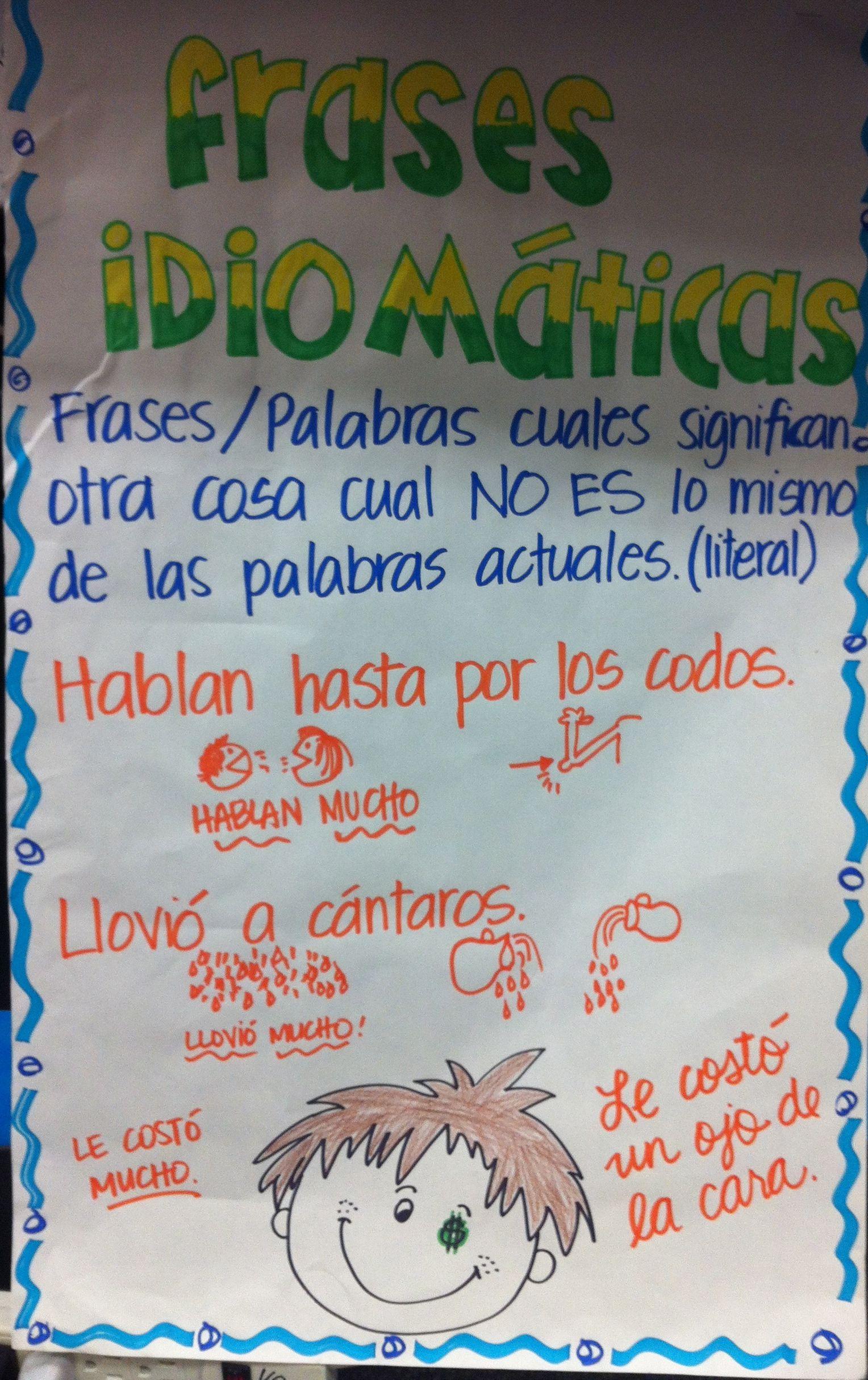 Lenguaje Figurado Poesia Teacher Resources T
