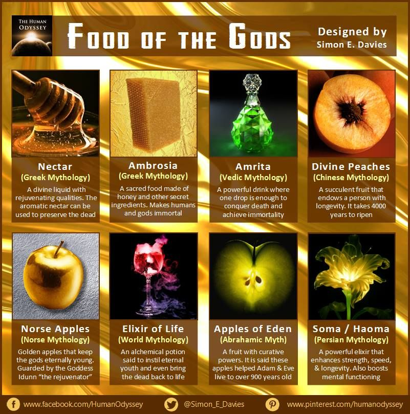 The Food of the Gods   Mythology   Mythology, Mythological