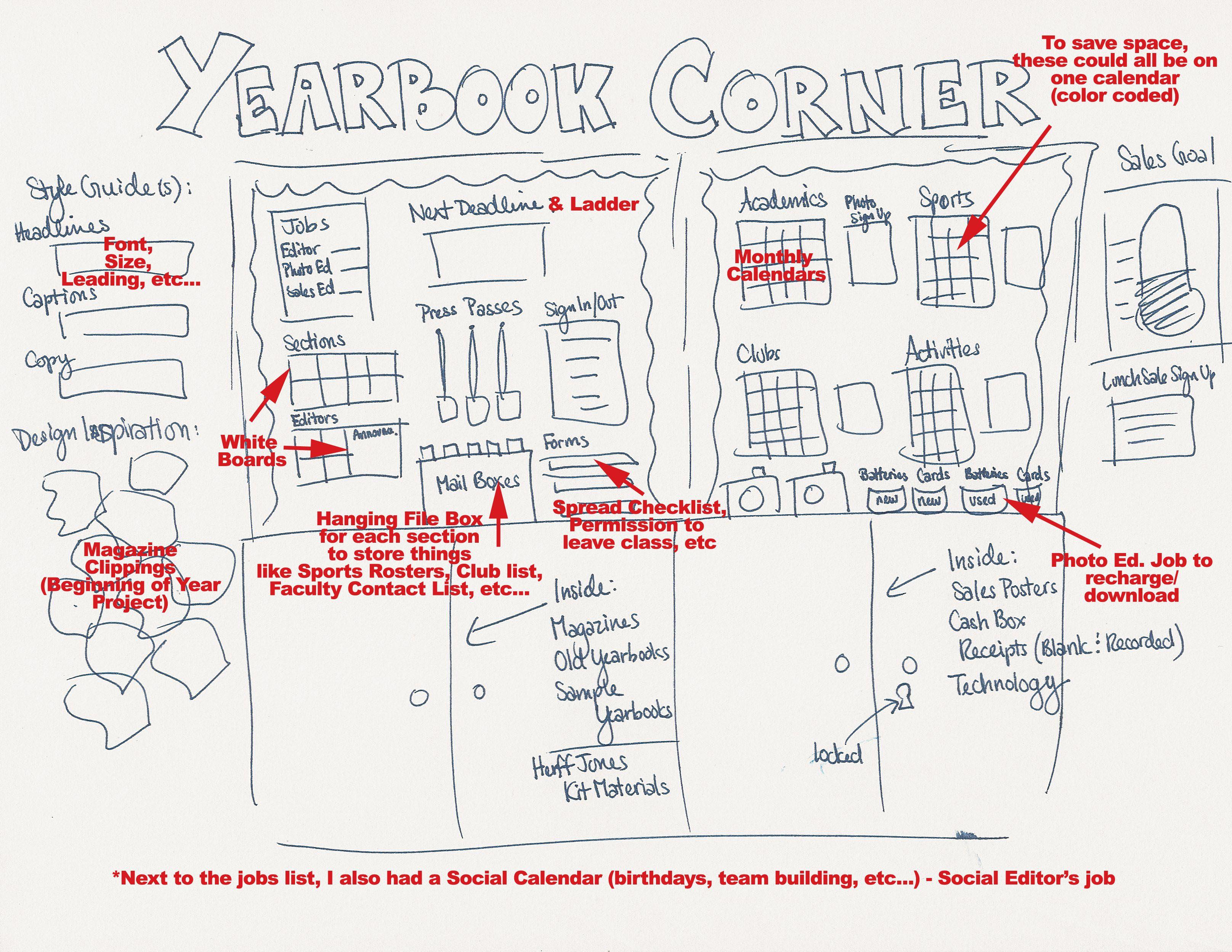 things every yearbook classroom needs yearbook photobookseh