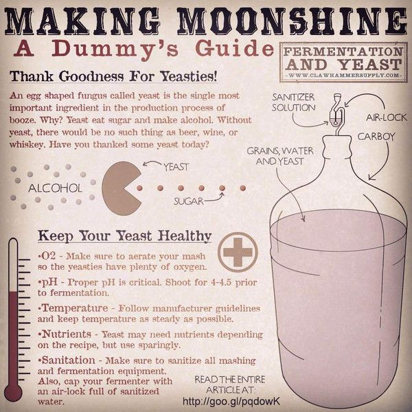 Making Moonshine - Fermentation And Yeast