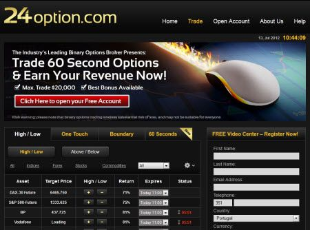 24 Option Review Options High Low Reviews