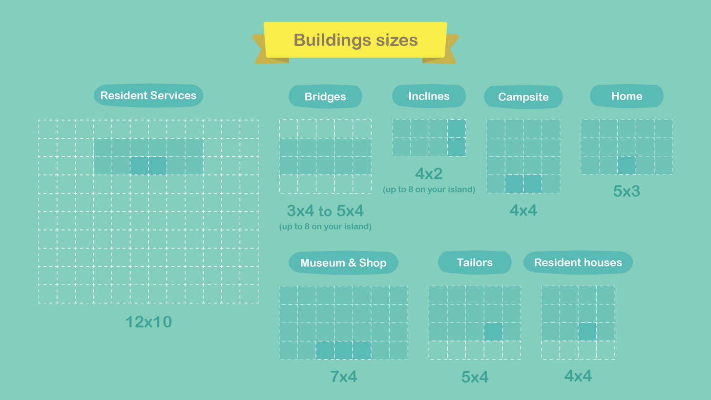 Animal Crossing New Horizons Buildings Sizes Animal Crossing New Animal Crossing Animal Crossing Guide