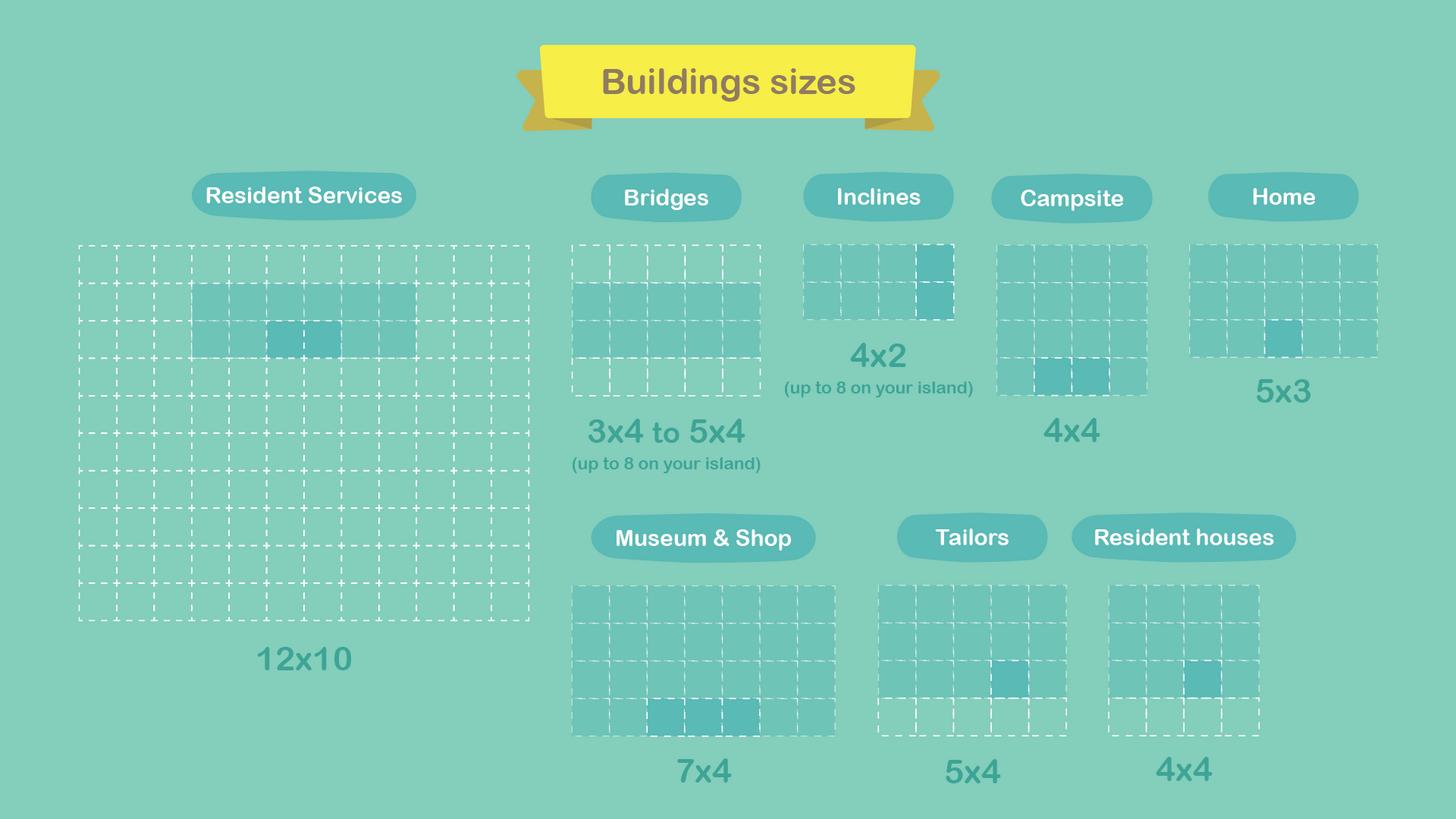 Animal Crossing New Horizons Buildings Sizes Animal Crossing Animal Crossing Game Animal Crossing Neighborhood
