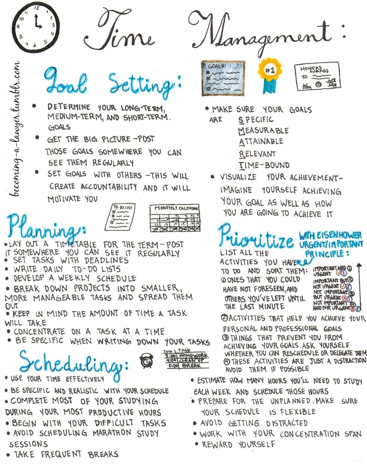 Perfectionist Procrastinating
