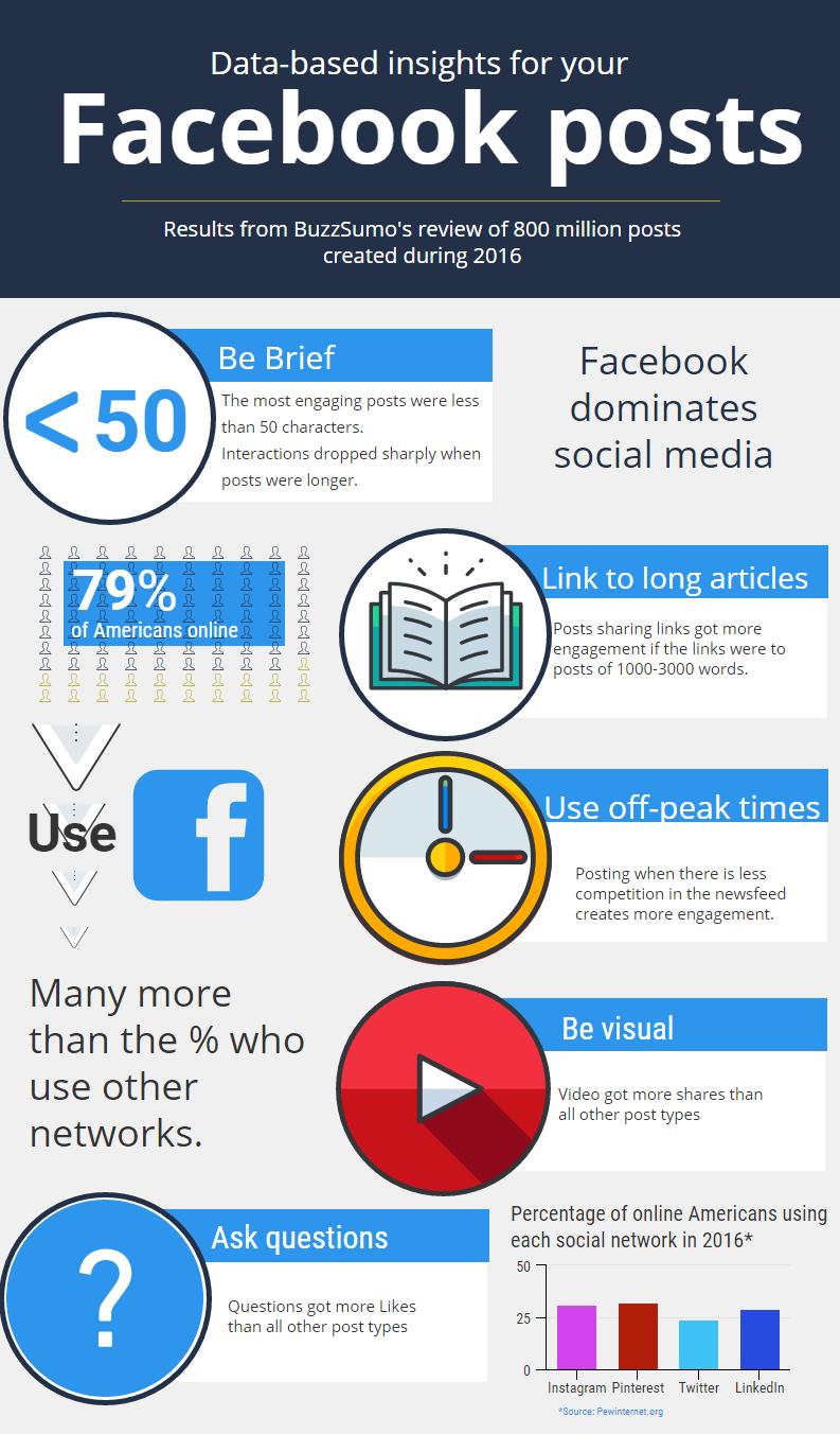 Social Media Keyboard Shortcuts Guide | LinkedIn Tips | Social media