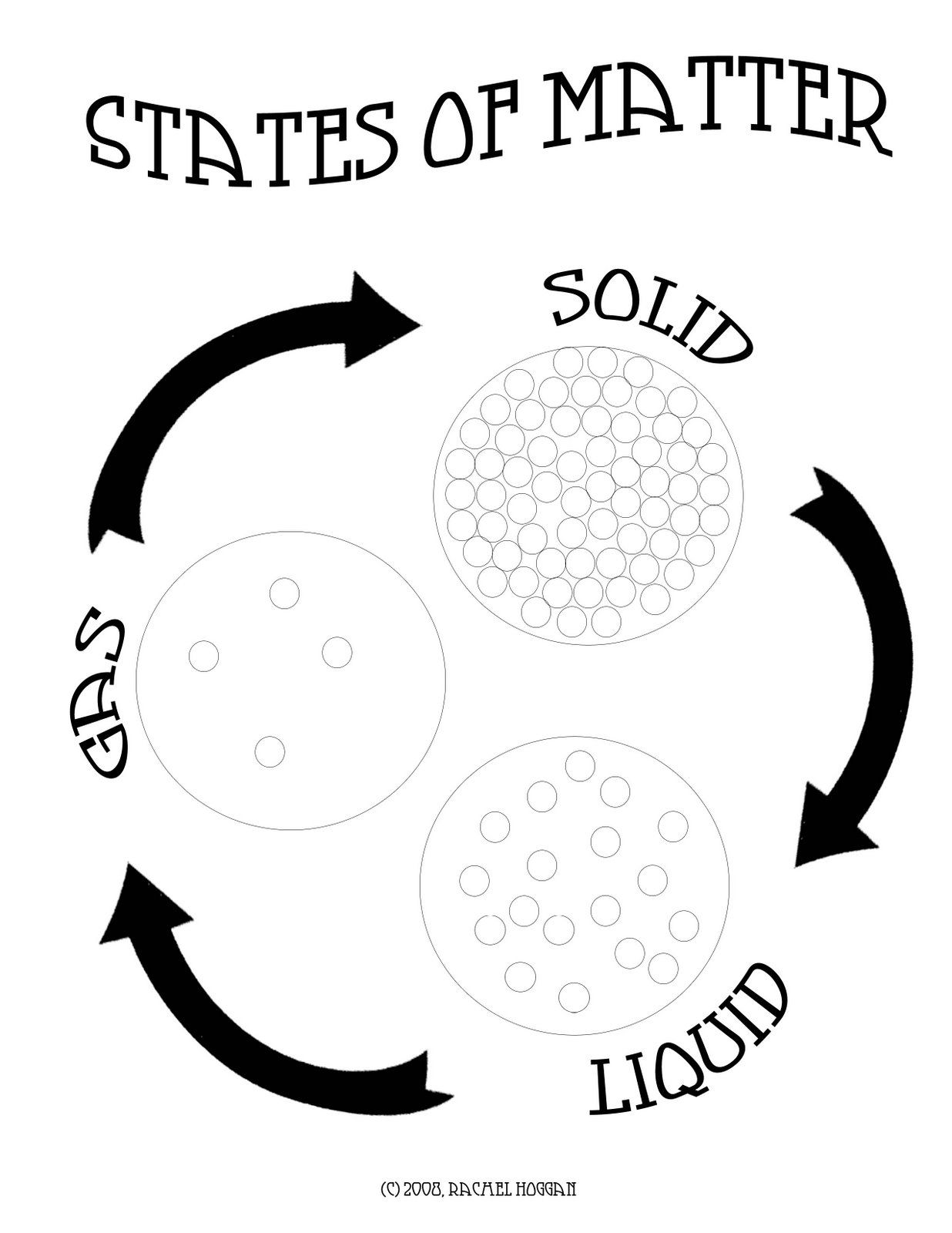 Mommy Lessons 101 Awesome Handout On States Of Matter