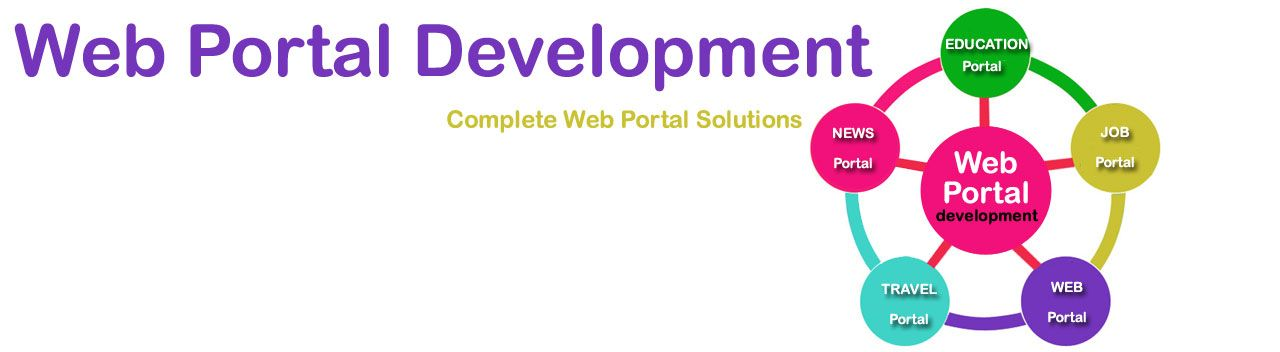 Web portals have the aptitude of making the websites active. At SPG TechSoft, we are excellent in developing innovative and stunning web portals on the virtual world so you can have high conversion