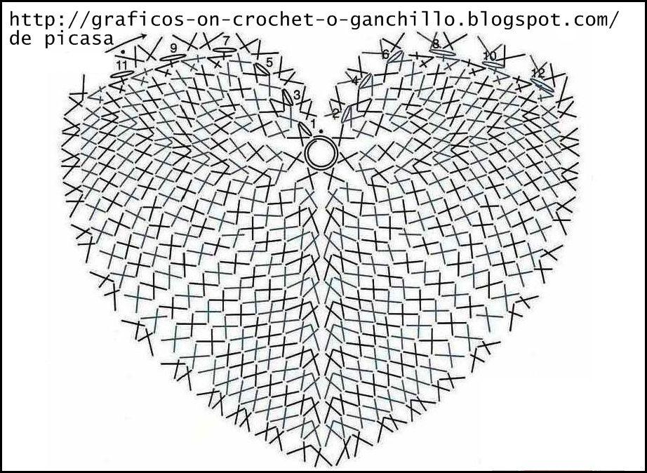CROCHET - GANCHILLO - PATRONES - GRAFICOS: Un corazon para papà ...