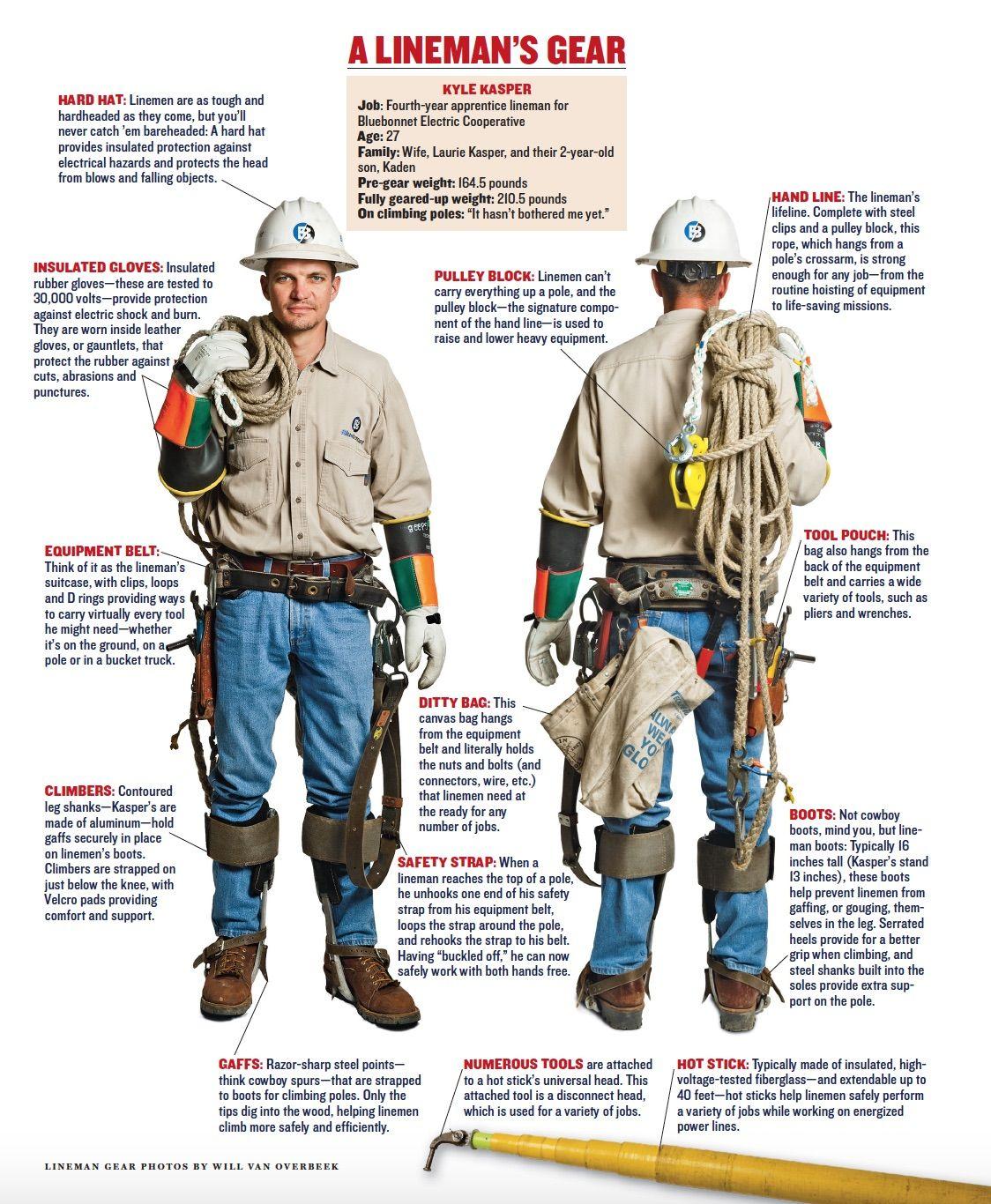 A Lineman's Gear Lineman, Power lineman, Electrical lineman