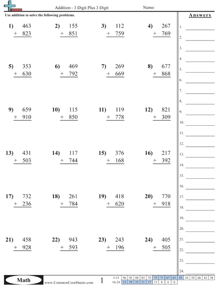 Common Core Sheets - lots of common core math worksheets by area ...