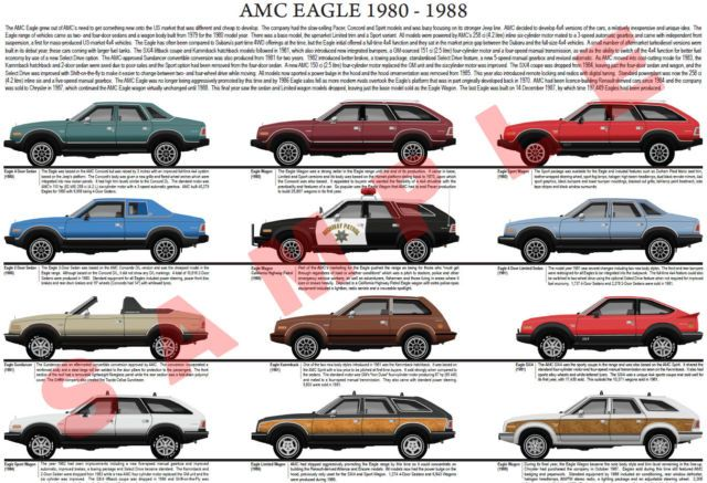 39+ Amc car models ideas