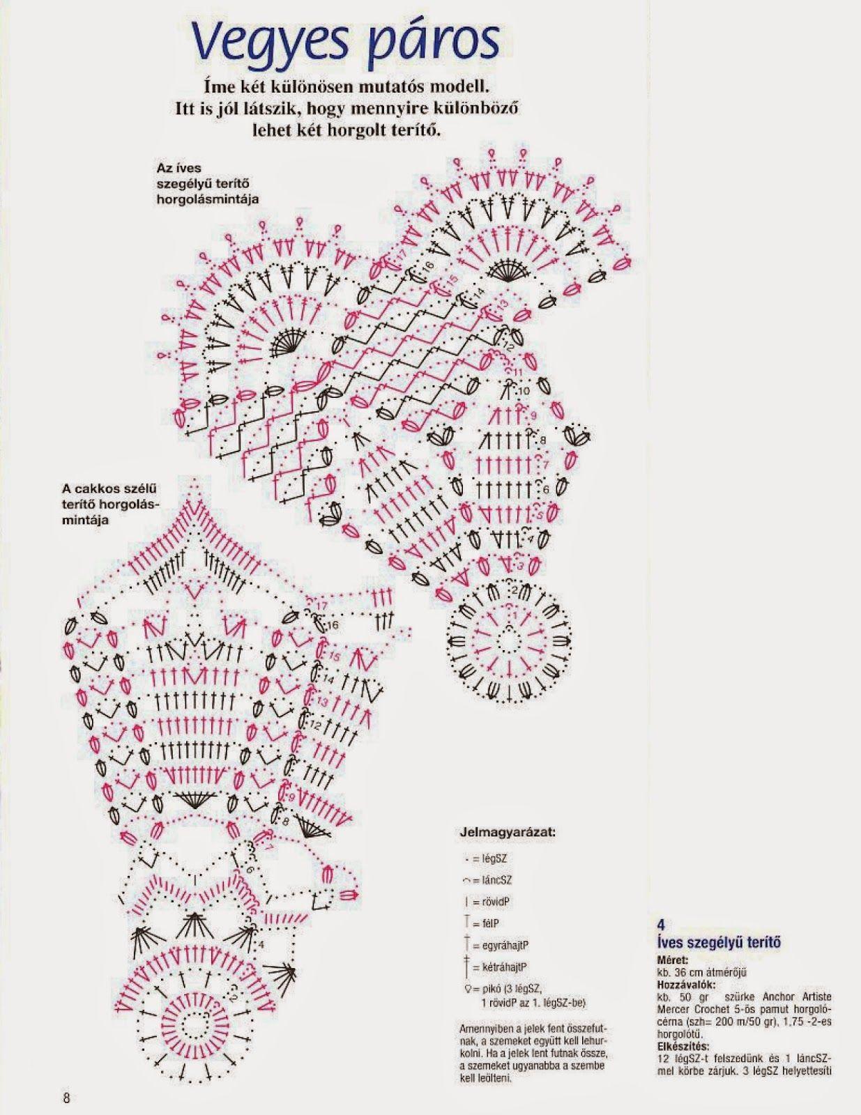 Fantástico Los Patrones De Crochet Diversión Galería - Manta de ...