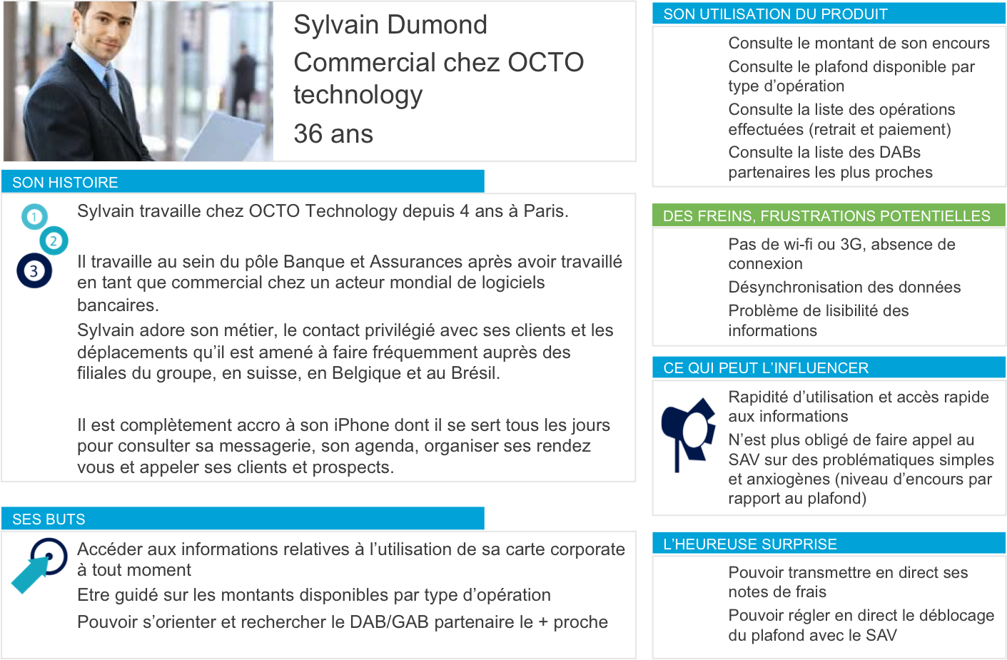 http://blog.octo.com/wp-content/uploads/2013/02/exemple.png | xxx ...