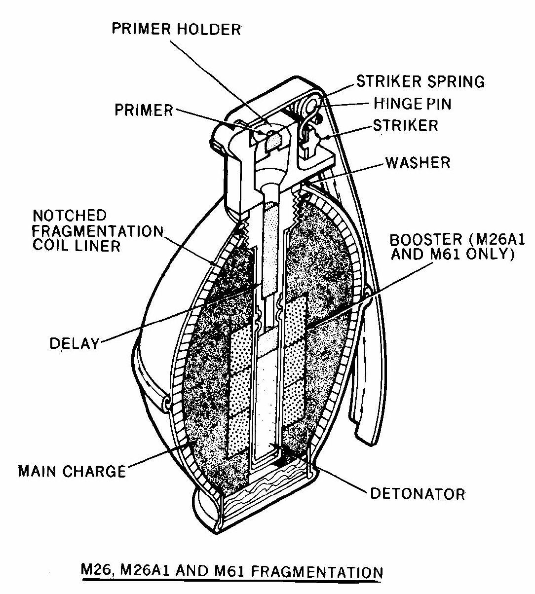 M26 M26a1 M61 Grenade Schematic