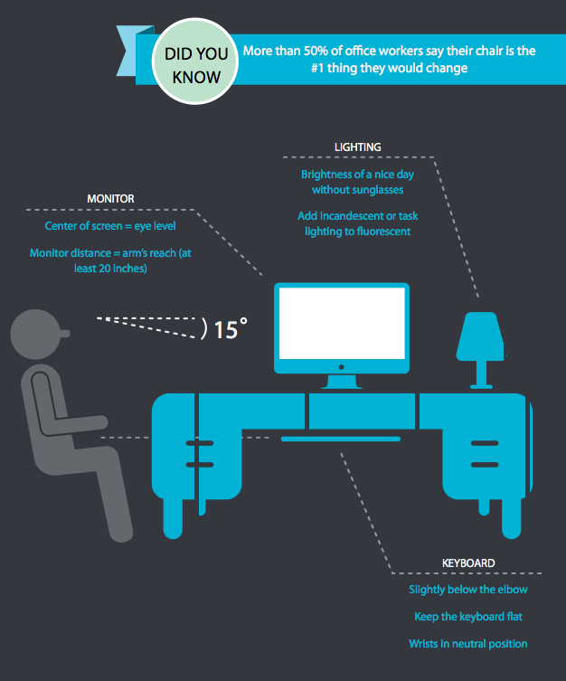 Home Office Design Tips To Stay Healthy: How To Create An Ergonomic Workstation